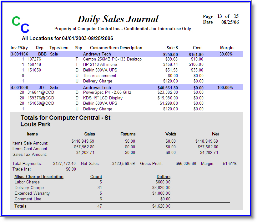 Iridium Gt Common Sales Pos Features