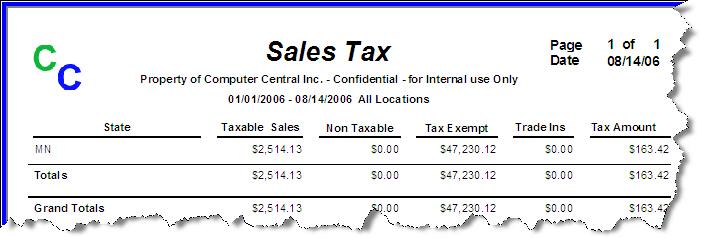 iridium sales tax reporting