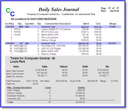 Daily Sales Journal